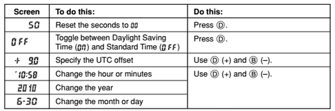 How to set time on G-Shock G-7900