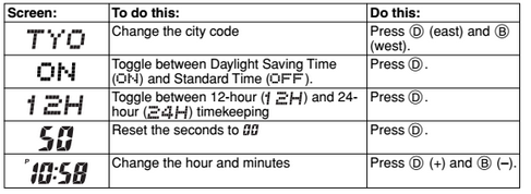 How to set time on G-Shock GX-56