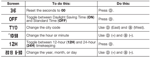 How to set time on Baby-G BA-110